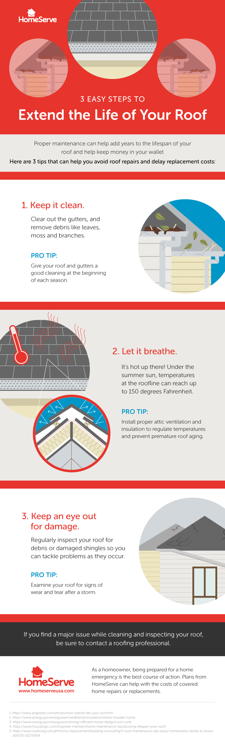 Tips to Extend Roof Life