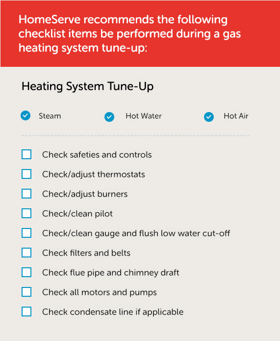 Furnace Wiring Specifications