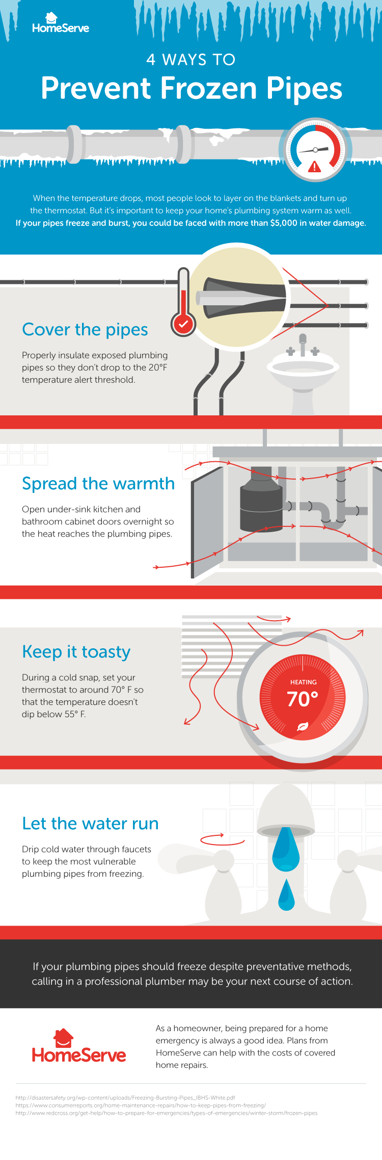 4 Ways to Prevent Frozen Pipes