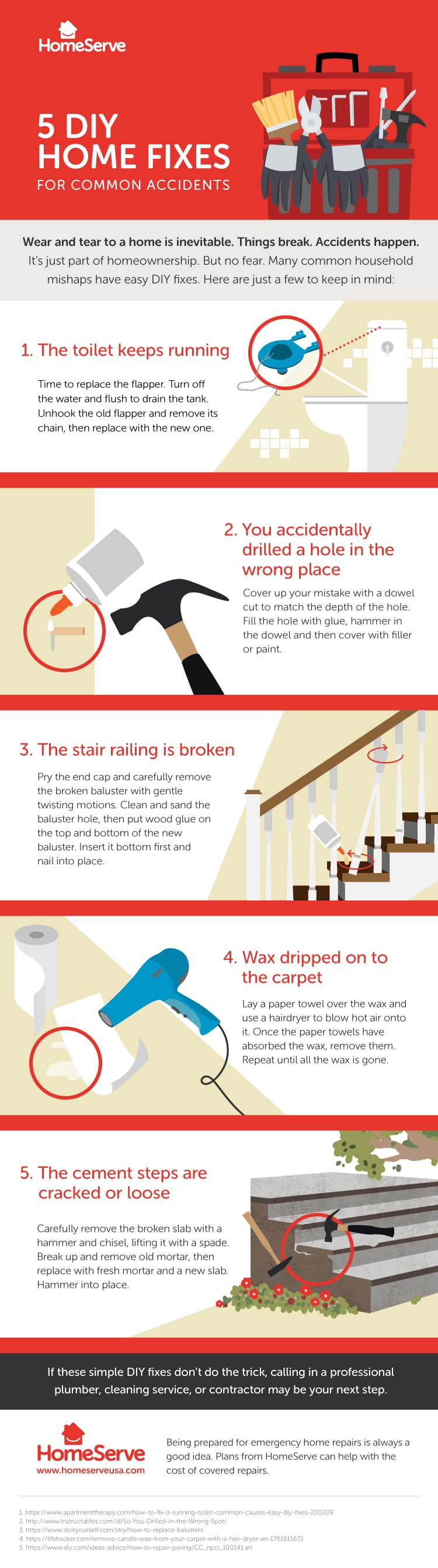 5 DIY home fixes for common accidents | HomeServe