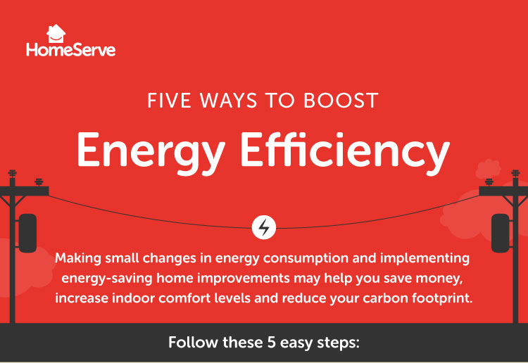 5 Ways to Boost Energy Efficiency