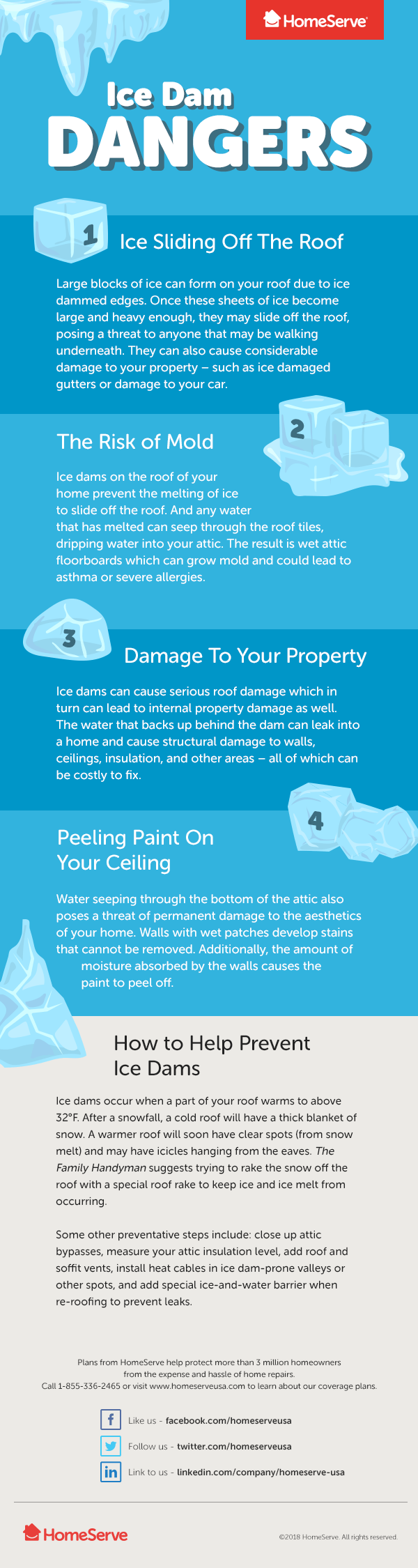 Ice Dam Dangers Infographic from HomeServe
