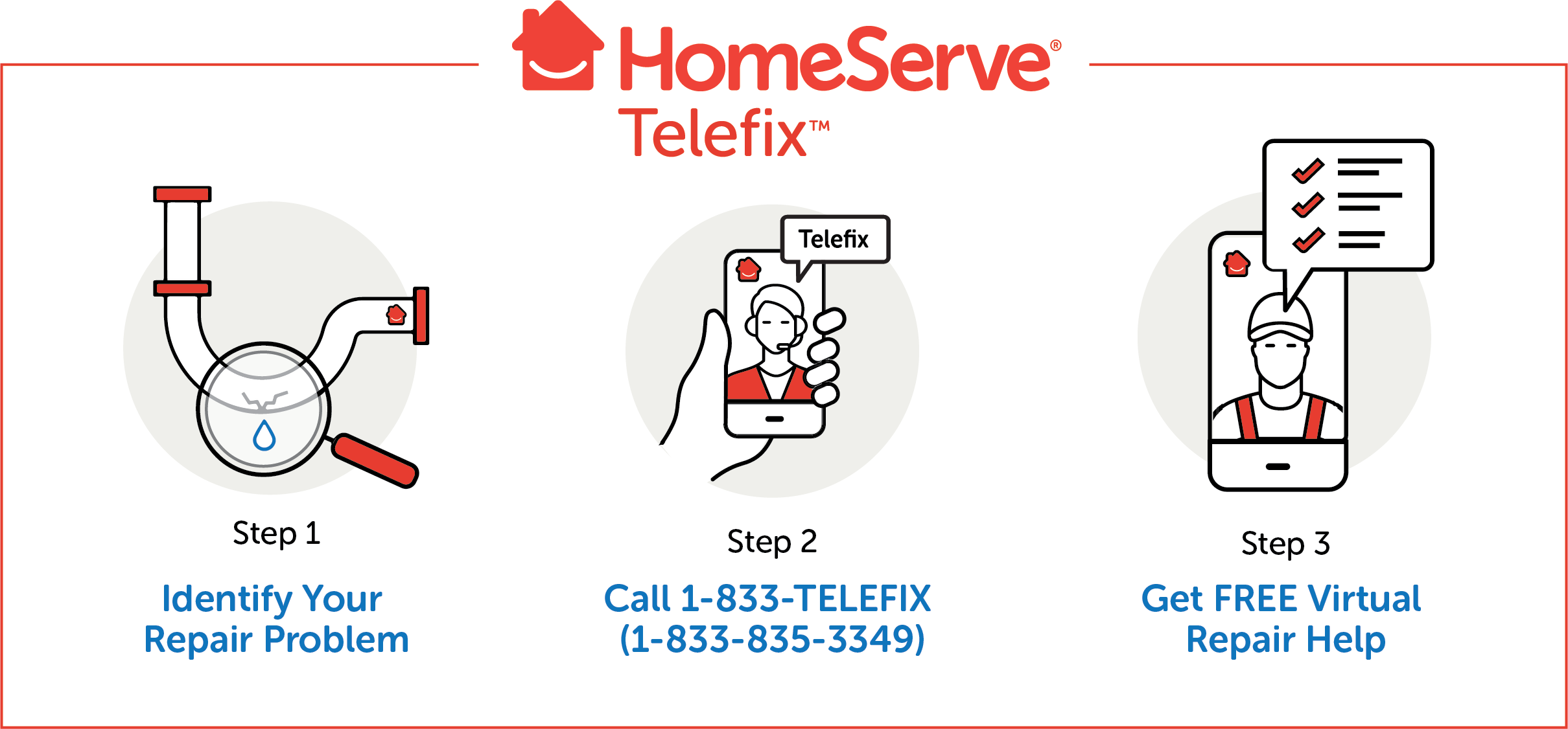 HomeServe Telefix 3-Step Process