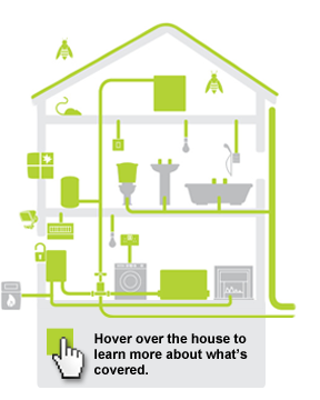 HomeServe Cover 3 Diagram