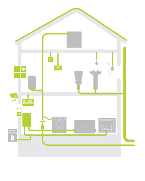 House diagram of Landlord's complete cover with gas heating for house.
