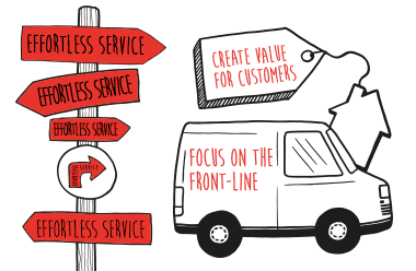 Doodle sign pointing to effortless service